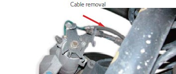 Cable removal